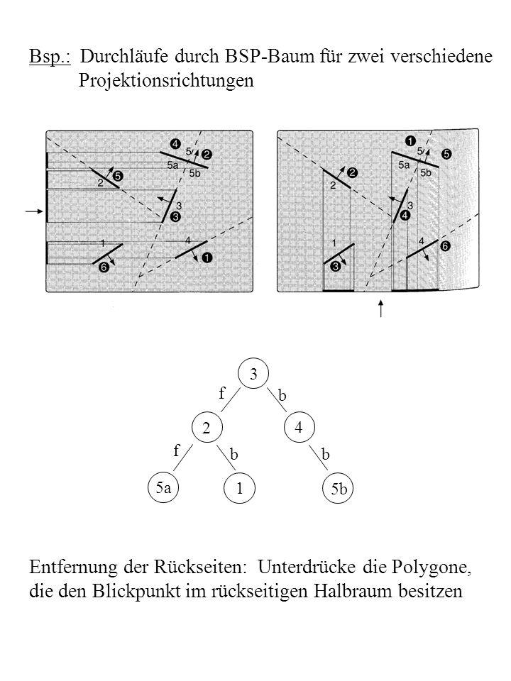 Bsp.: Durchläufe durch BSP-Baum für zwei verschiedene