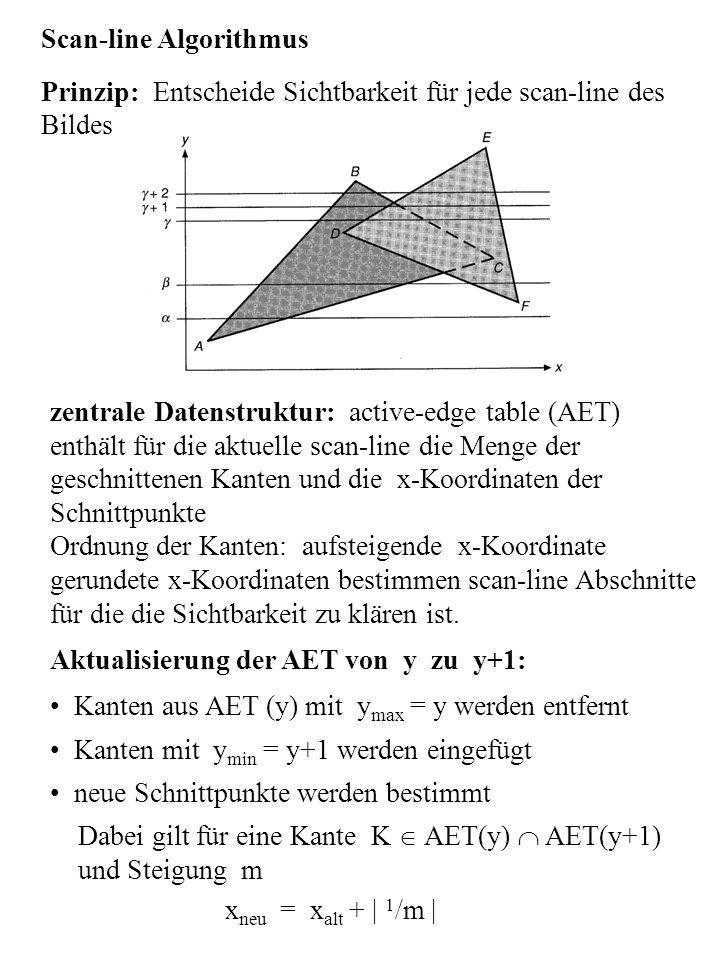 Scan-line Algorithmus