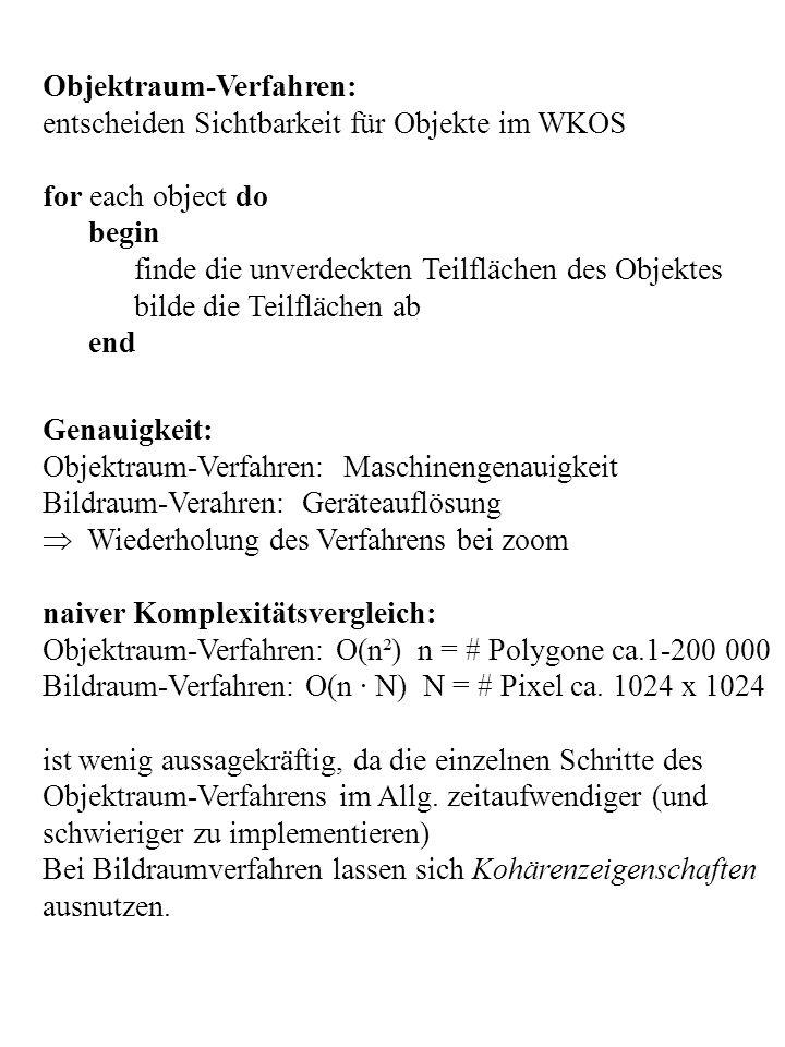 Objektraum-Verfahren: