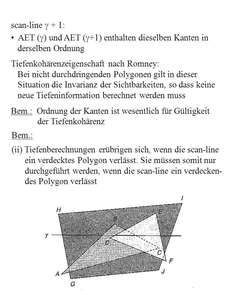 scan-line  + 1: AET () und AET (+1) enthalten dieselben Kanten in. derselben Ordnung. Tiefenkohärenzeigenschaft nach Romney: