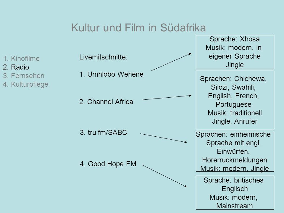 Sprachen: einheimische