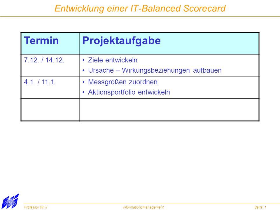 Entwicklung einer IT-Balanced Scorecard