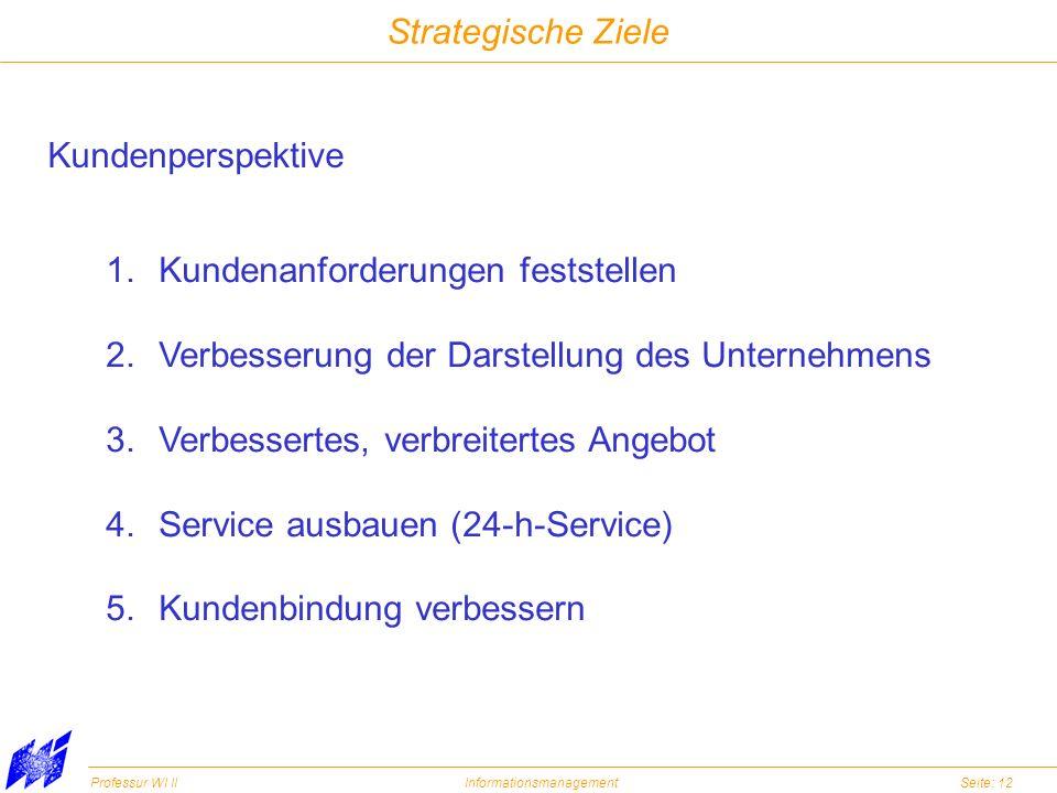 Strategische Ziele Kundenperspektive. Kundenanforderungen feststellen. Verbesserung der Darstellung des Unternehmens.