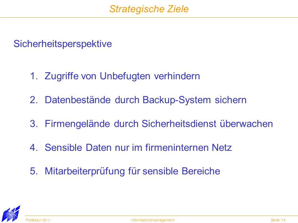 Strategische Ziele Sicherheitsperspektive. Zugriffe von Unbefugten verhindern. Datenbestände durch Backup-System sichern.