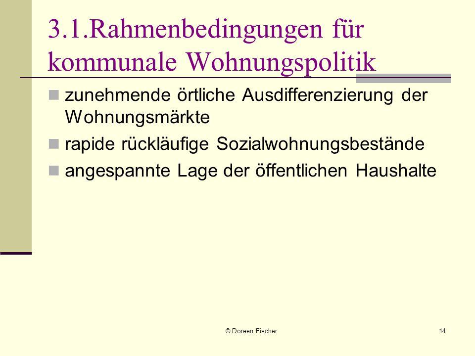 3.1.Rahmenbedingungen für kommunale Wohnungspolitik
