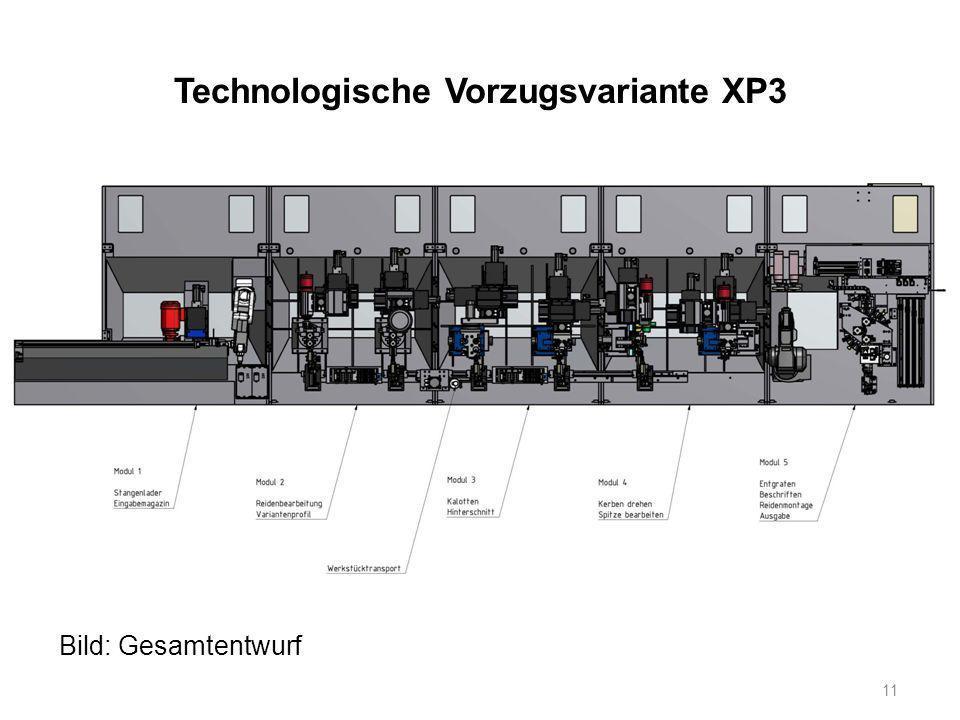 Technologische Vorzugsvariante XP3