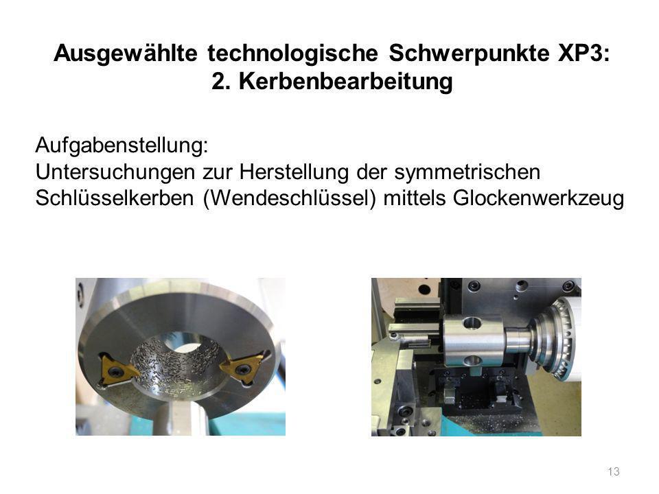 Ausgewählte technologische Schwerpunkte XP3: 2. Kerbenbearbeitung