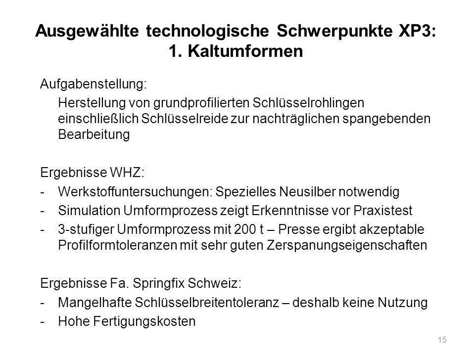 Ausgewählte technologische Schwerpunkte XP3: 1. Kaltumformen