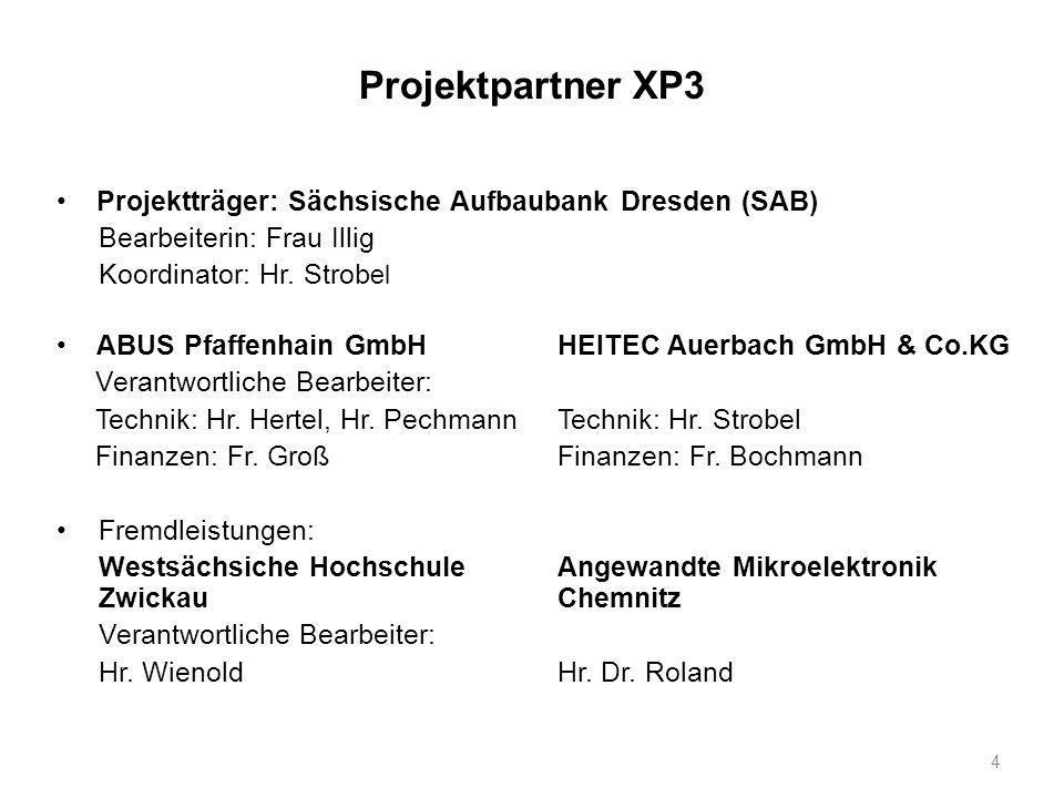 Projektpartner XP3 Projektträger: Sächsische Aufbaubank Dresden (SAB)
