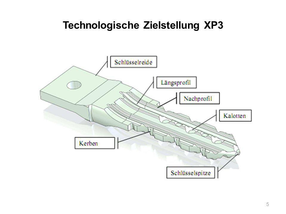 Technologische Zielstellung XP3