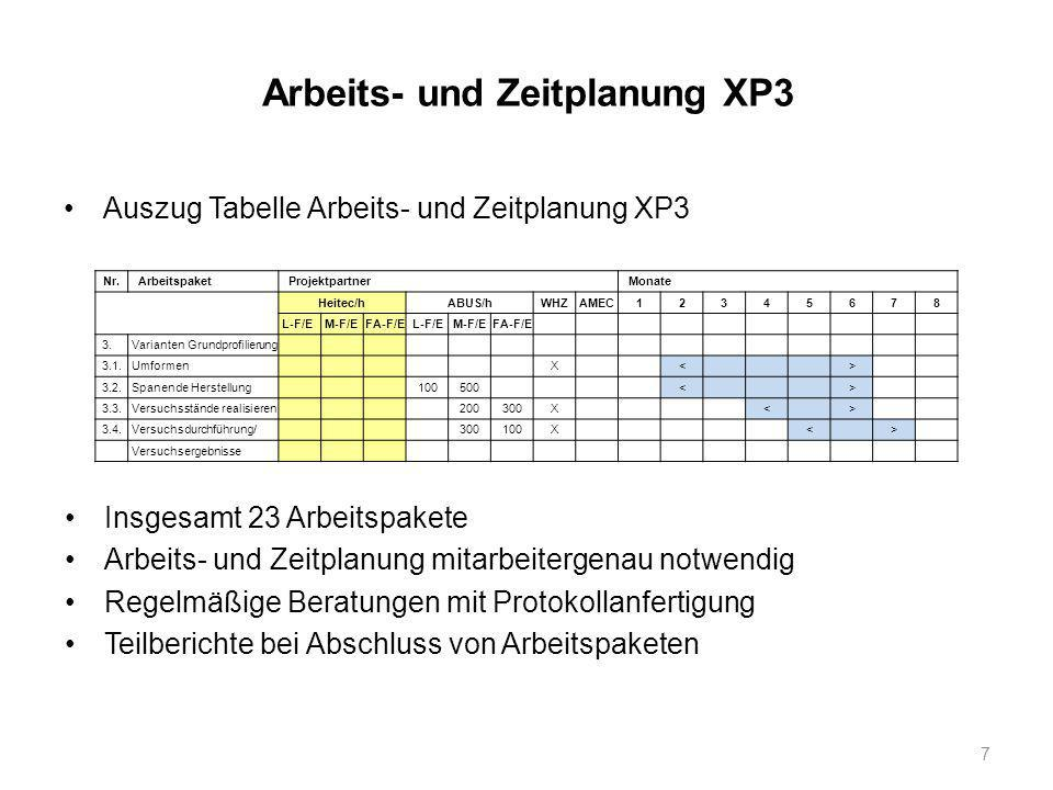 Arbeits- und Zeitplanung XP3