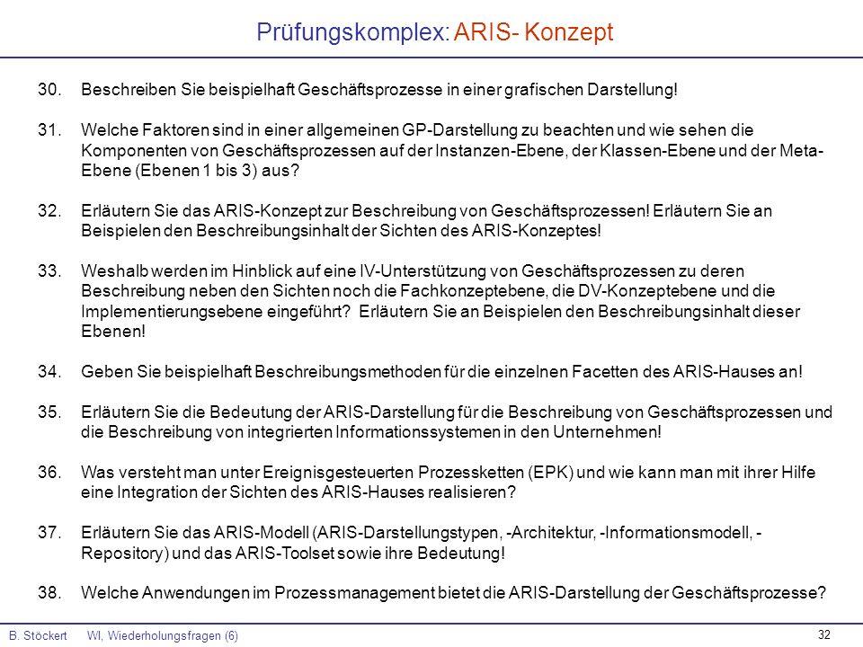 Prüfungskomplex: ARIS- Konzept