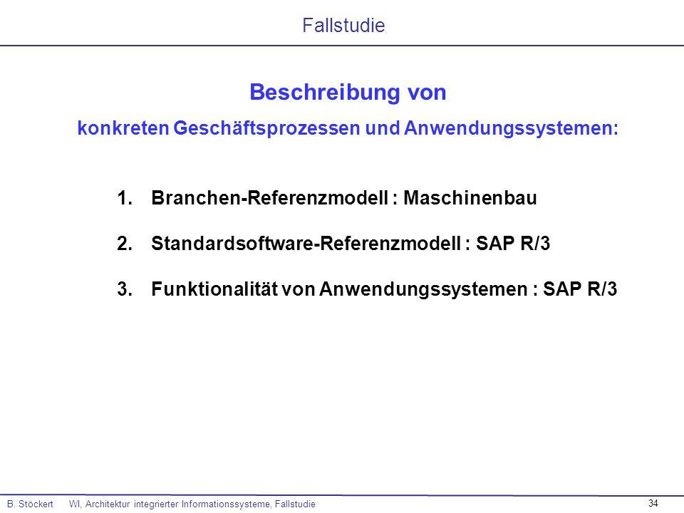 konkreten Geschäftsprozessen und Anwendungssystemen: