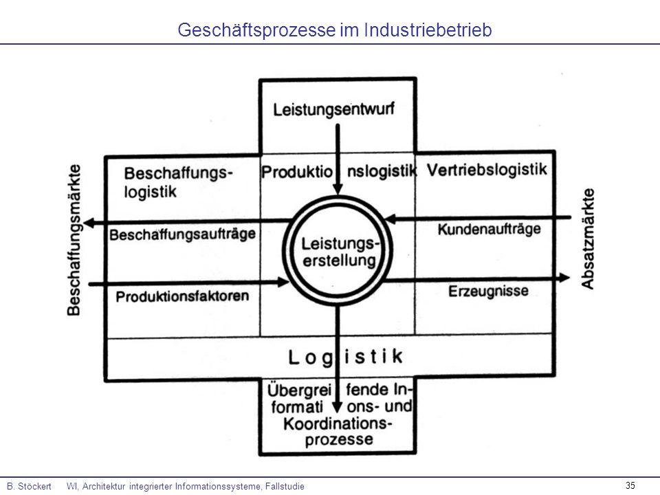 Geschäftsprozesse im Industriebetrieb