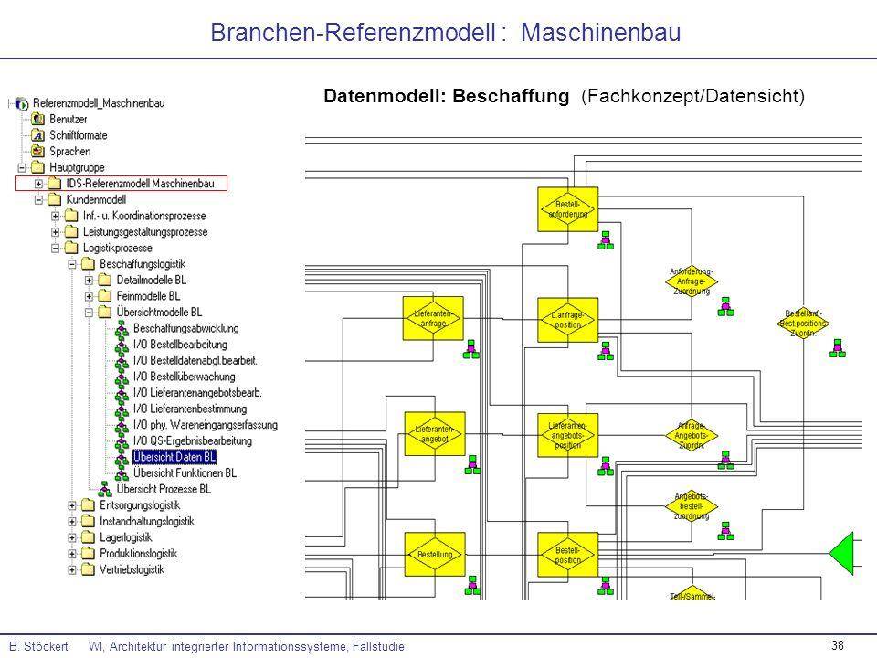 Branchen-Referenzmodell : Maschinenbau