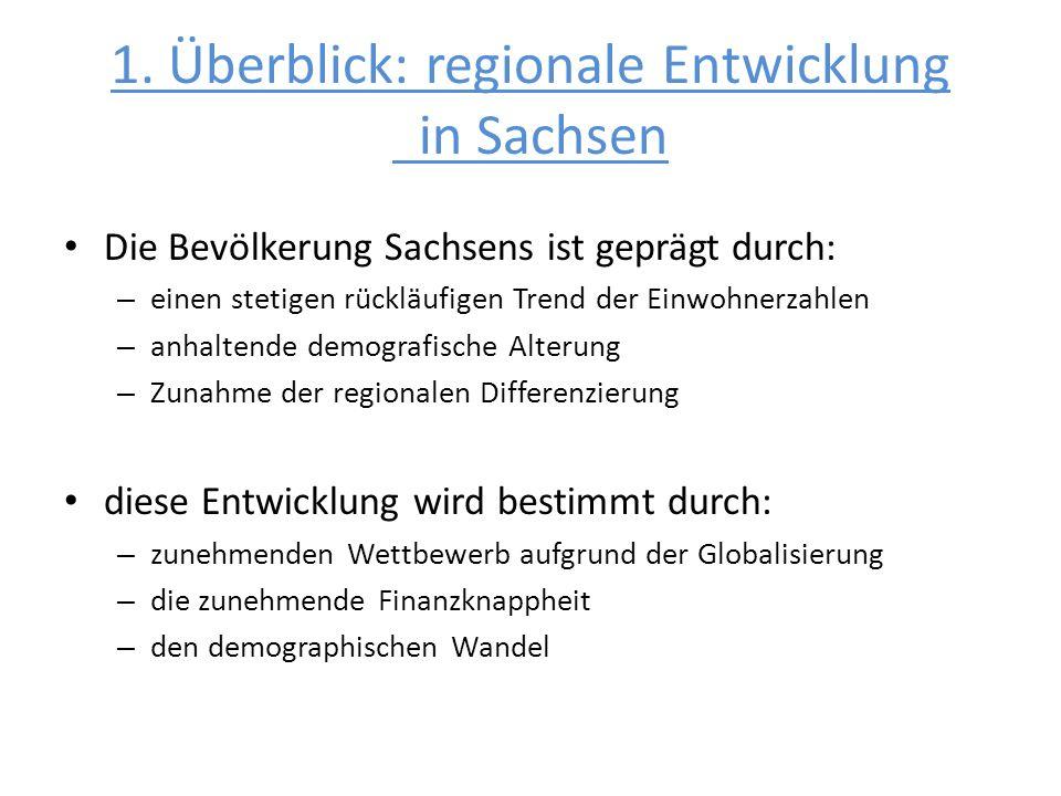 1. Überblick: regionale Entwicklung in Sachsen