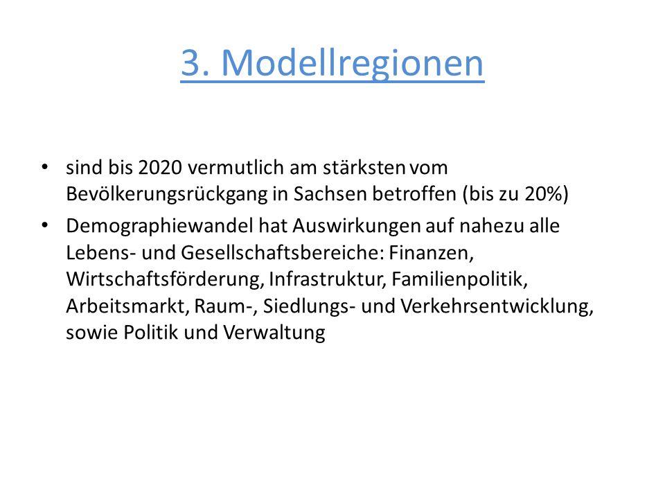 3. Modellregionen sind bis 2020 vermutlich am stärksten vom Bevölkerungsrückgang in Sachsen betroffen (bis zu 20%)