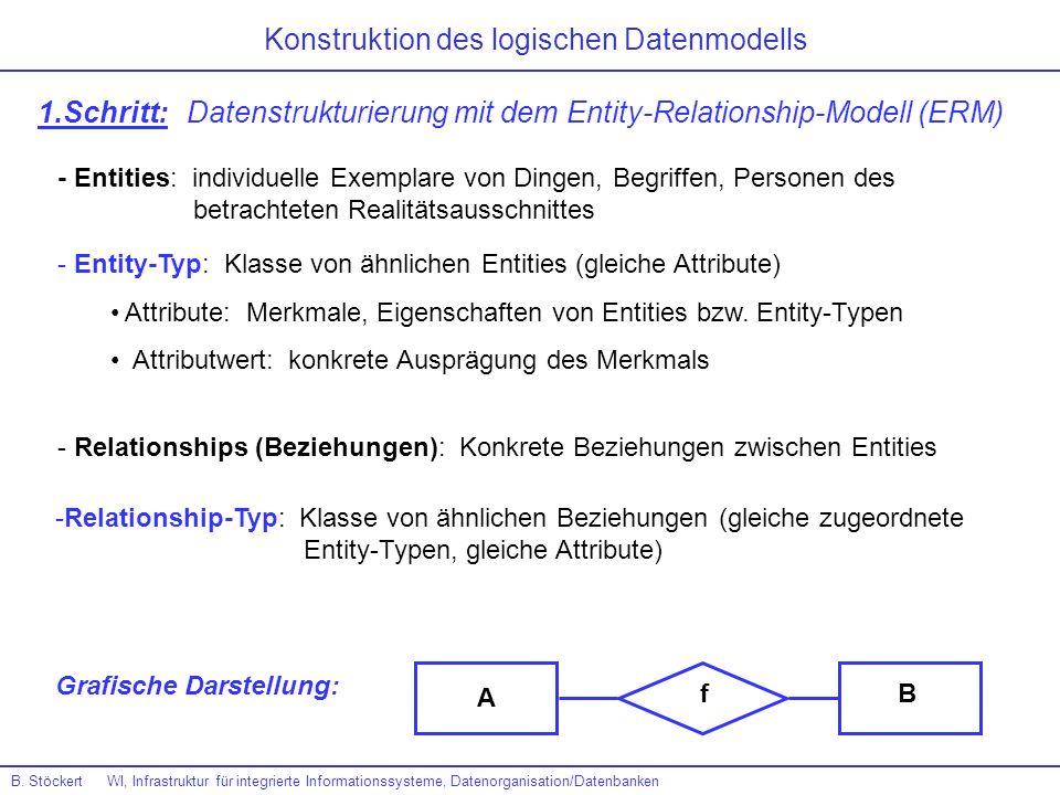 Konstruktion des logischen Datenmodells