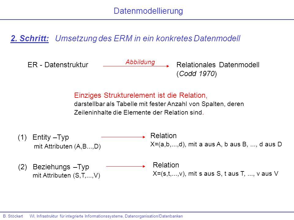 2. Schritt: Umsetzung des ERM in ein konkretes Datenmodell