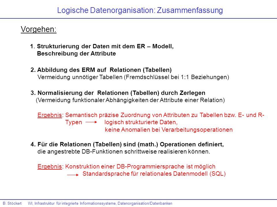 Logische Datenorganisation: Zusammenfassung