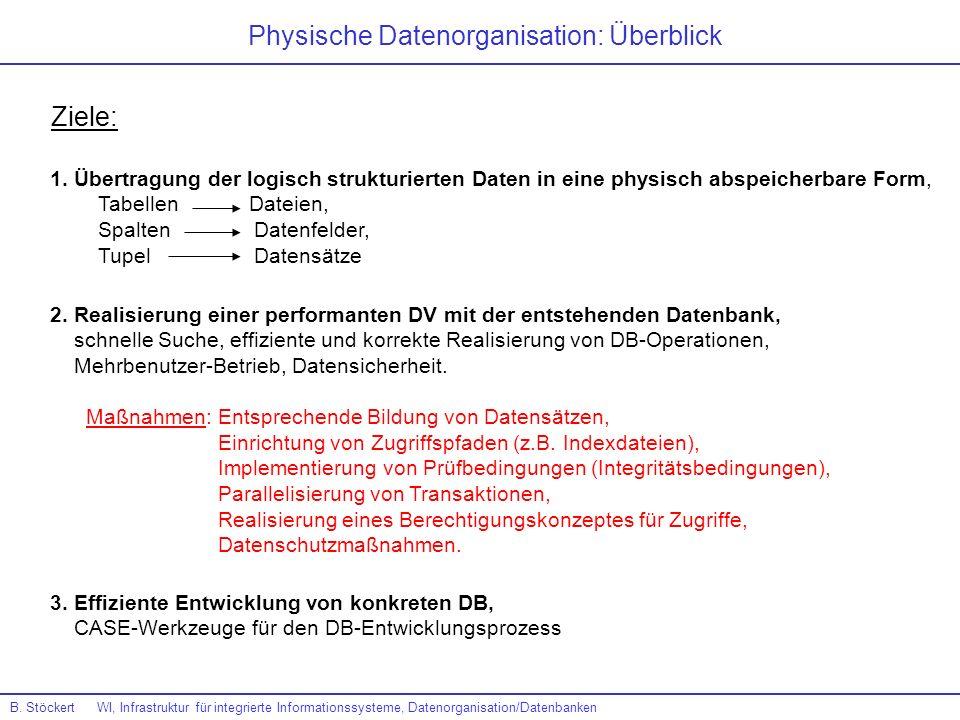 Physische Datenorganisation: Überblick