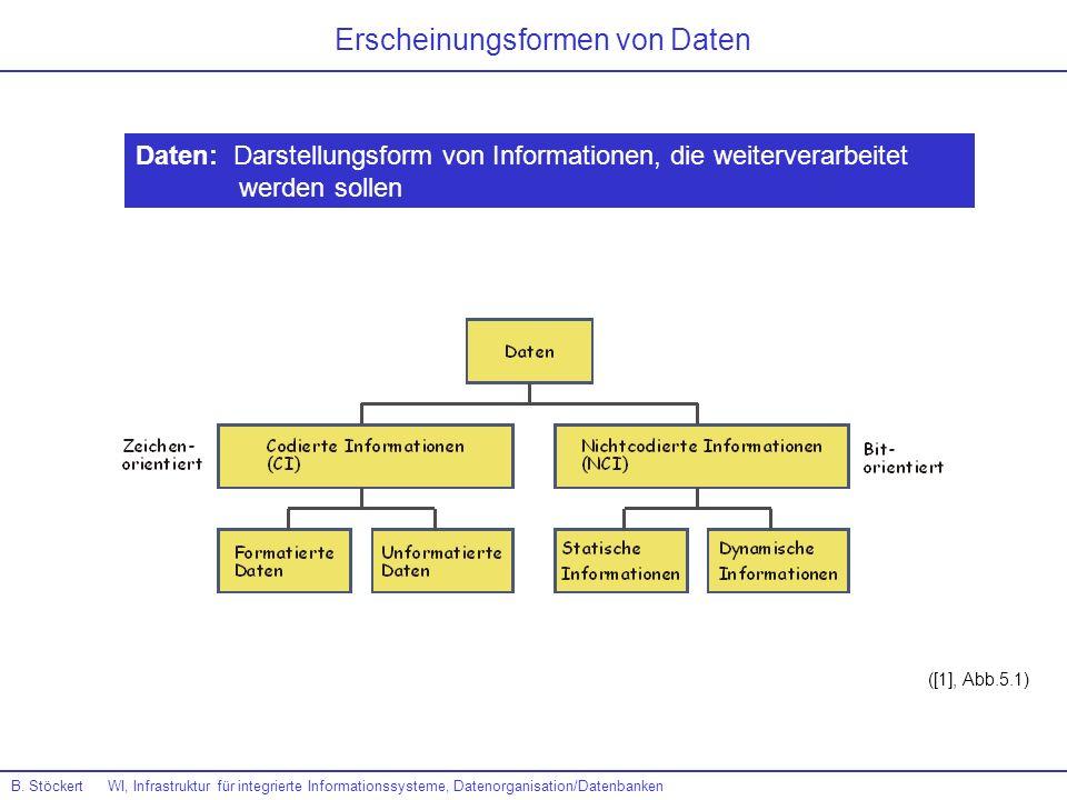 Erscheinungsformen von Daten