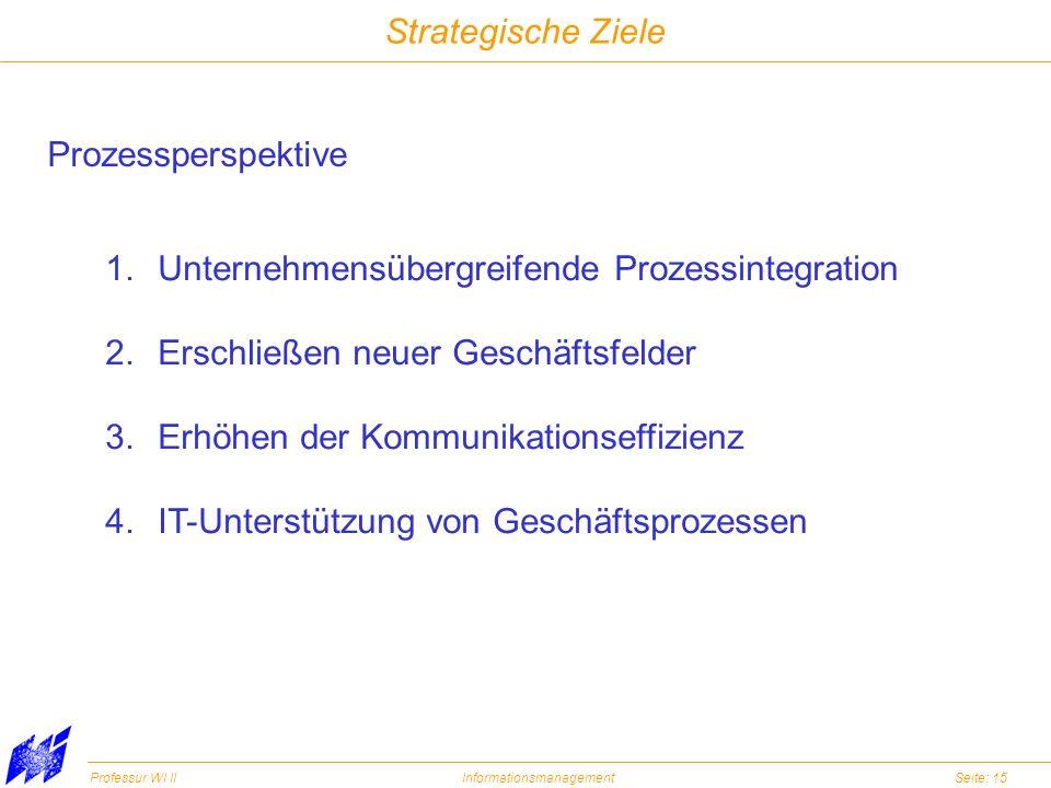 Strategische Ziele Prozessperspektive. Unternehmensübergreifende Prozessintegration. Erschließen neuer Geschäftsfelder.
