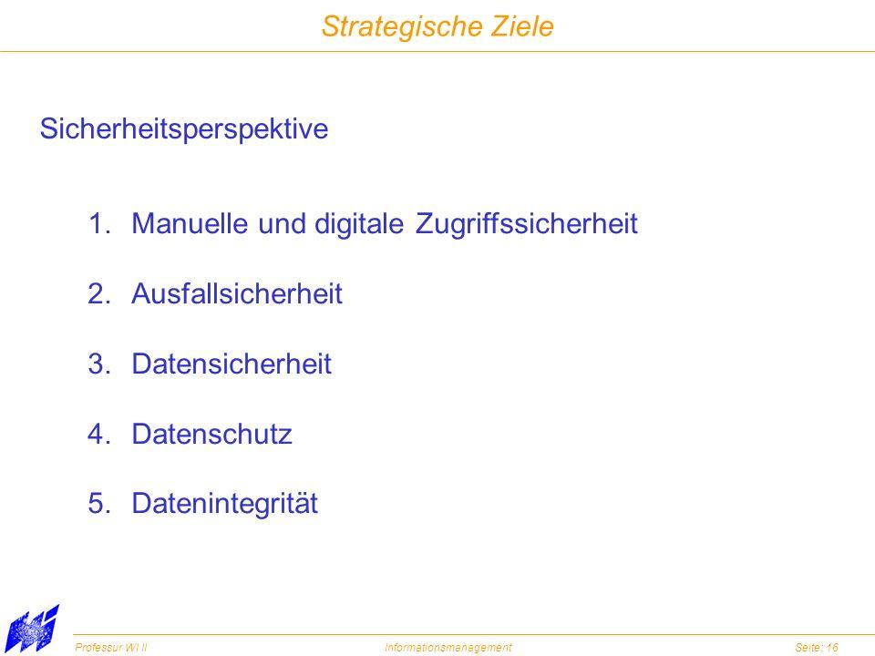 Strategische Ziele Sicherheitsperspektive. Manuelle und digitale Zugriffssicherheit. Ausfallsicherheit.