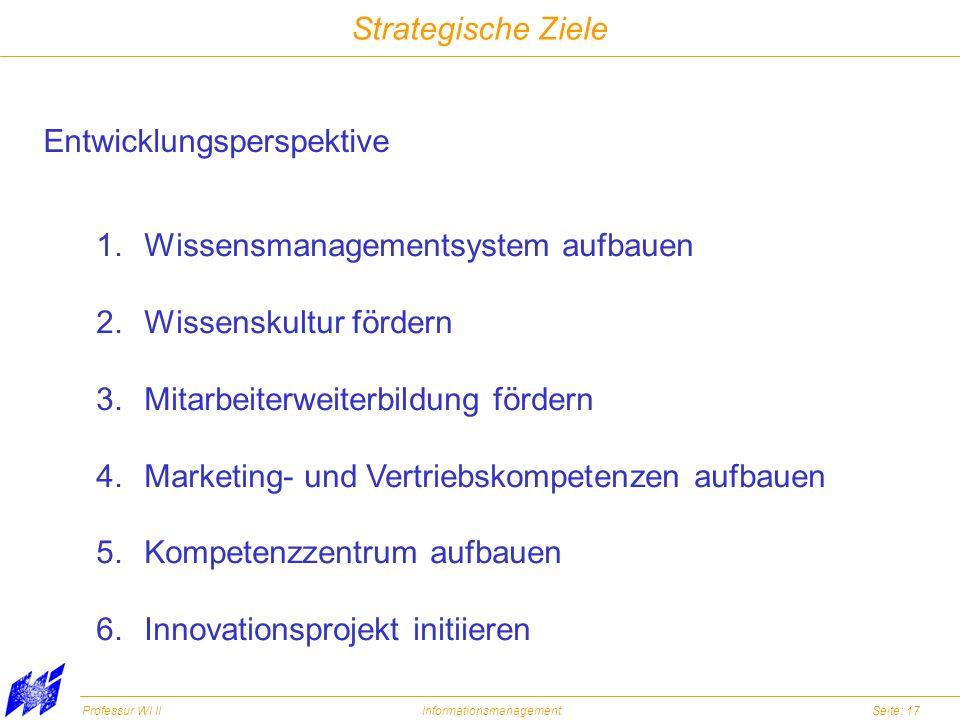 Strategische Ziele Entwicklungsperspektive. Wissensmanagementsystem aufbauen. Wissenskultur fördern.