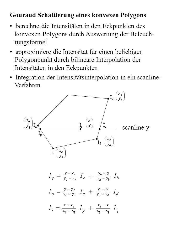 Gouraud Schattierung eines konvexen Polygons