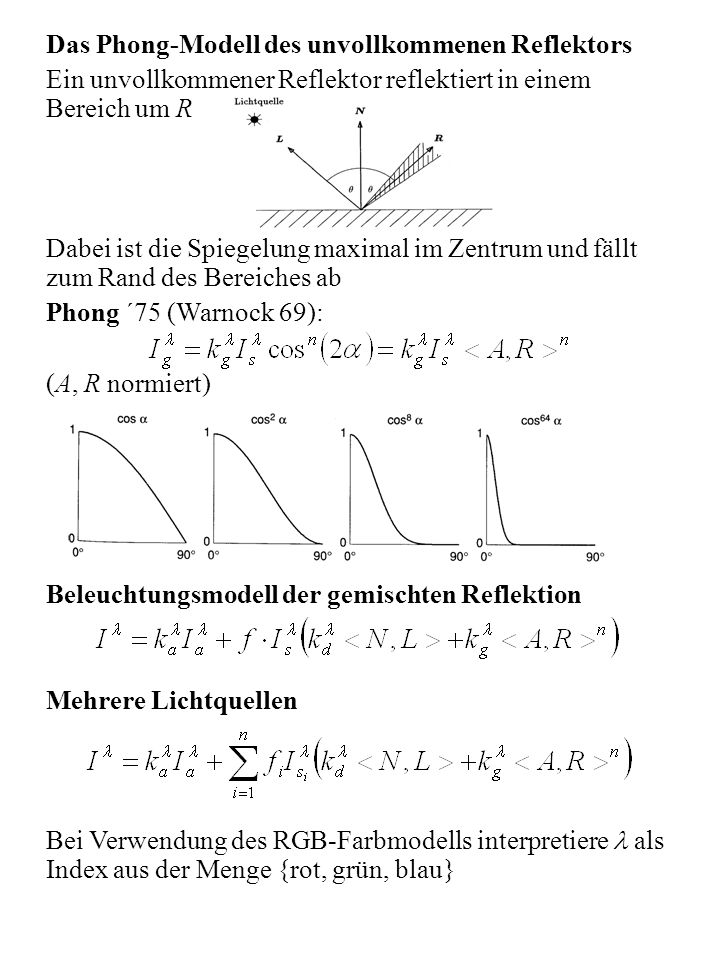 Das Phong-Modell des unvollkommenen Reflektors