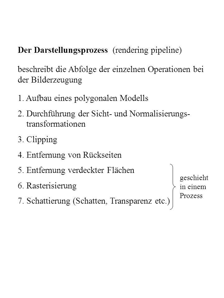 Der Darstellungsprozess (rendering pipeline)