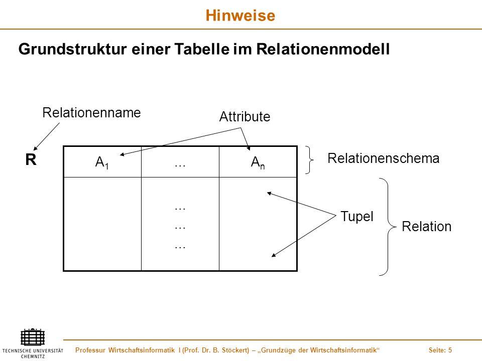 Grundstruktur einer Tabelle im Relationenmodell