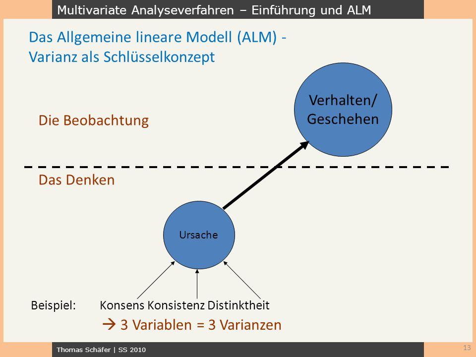 Das Allgemeine lineare Modell (ALM) - Varianz als Schlüsselkonzept