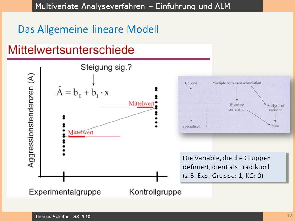 Das Allgemeine lineare Modell