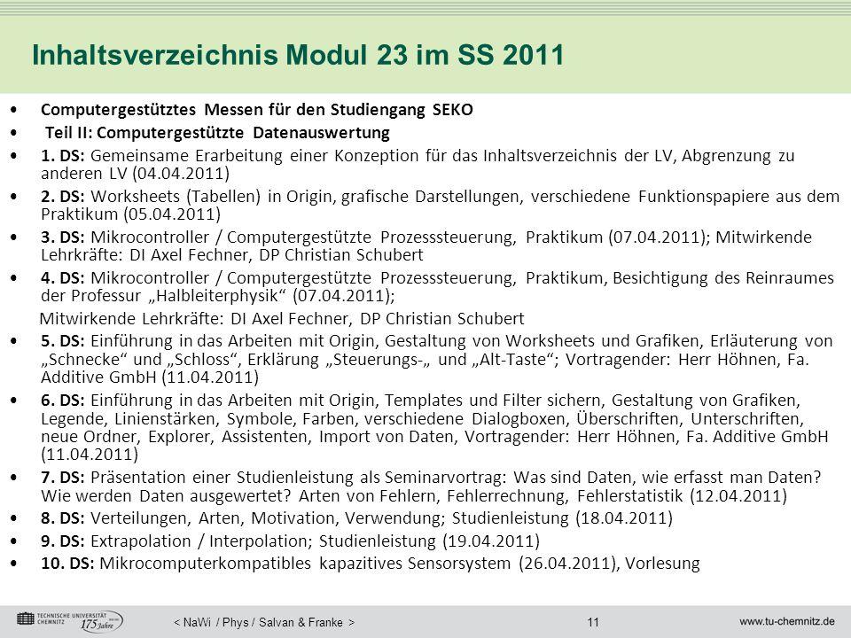 Inhaltsverzeichnis Modul 23 im SS 2011