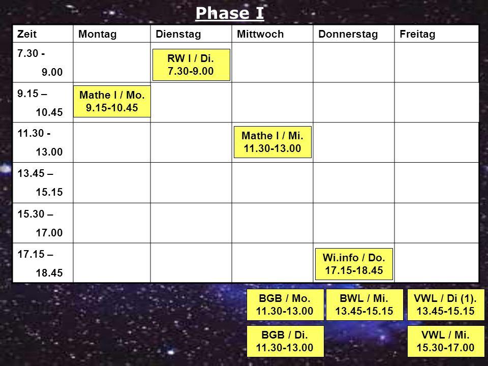 Phase I Zeit Montag Dienstag Mittwoch Donnerstag Freitag 7.30 - 9.00