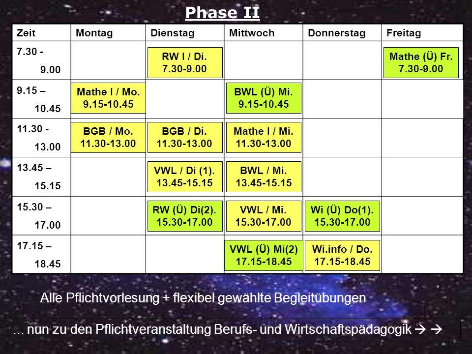 Phase II Alle Pflichtvorlesung + flexibel gewählte Begleitübungen
