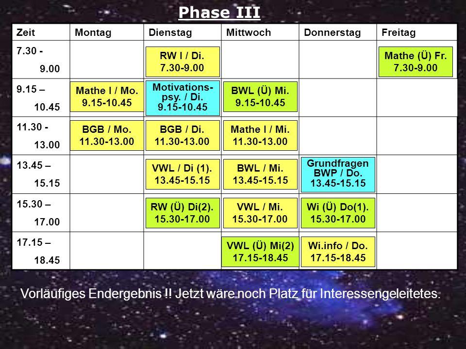 Phase III Zeit. Montag. Dienstag. Mittwoch. Donnerstag. Freitag. 7.30 - 9.00. 9.15 – 10.45.