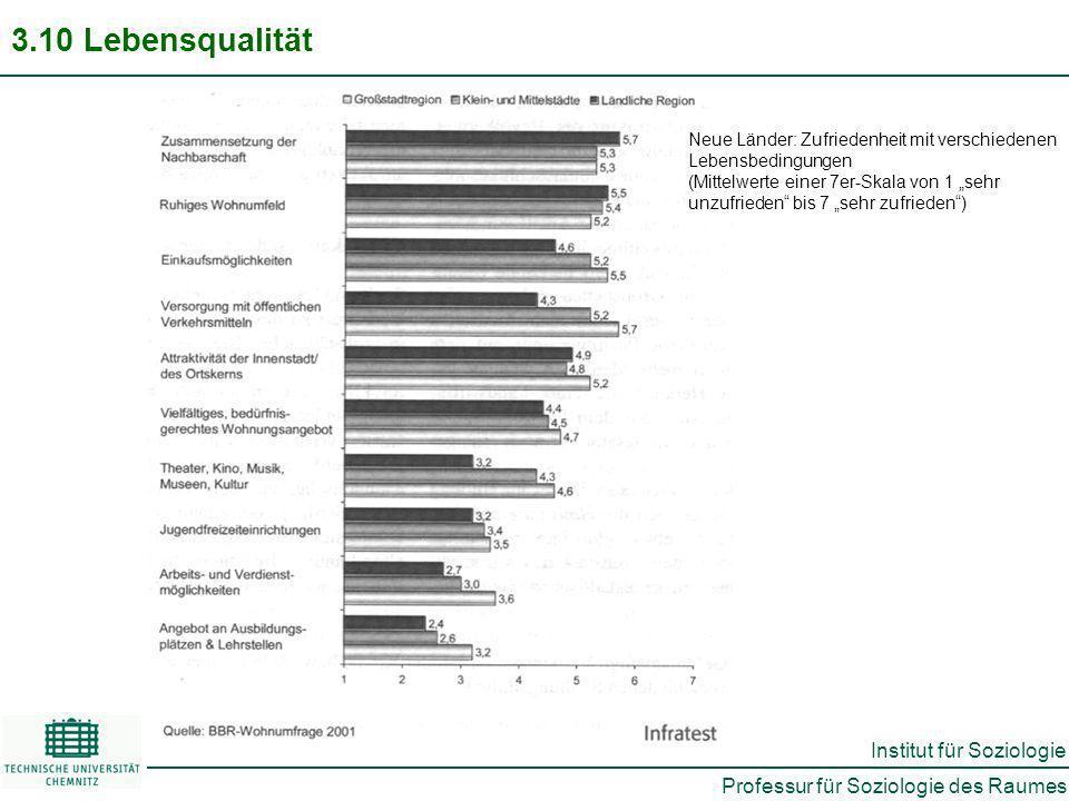 3.10 Lebensqualität Neue Länder: Zufriedenheit mit verschiedenen Lebensbedingungen.