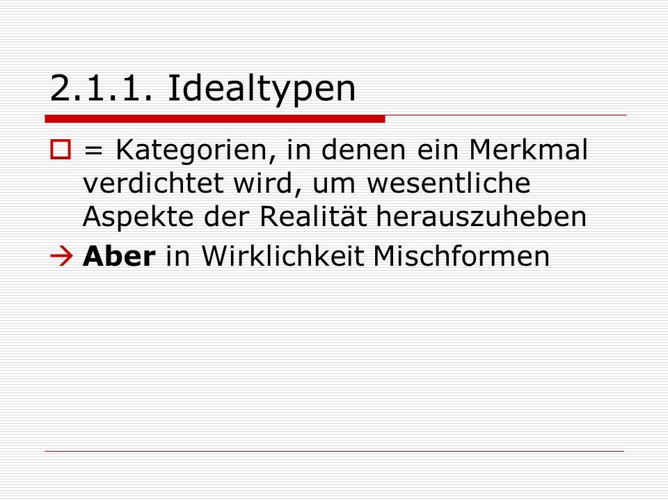2.1.1. Idealtypen = Kategorien, in denen ein Merkmal verdichtet wird, um wesentliche Aspekte der Realität herauszuheben.