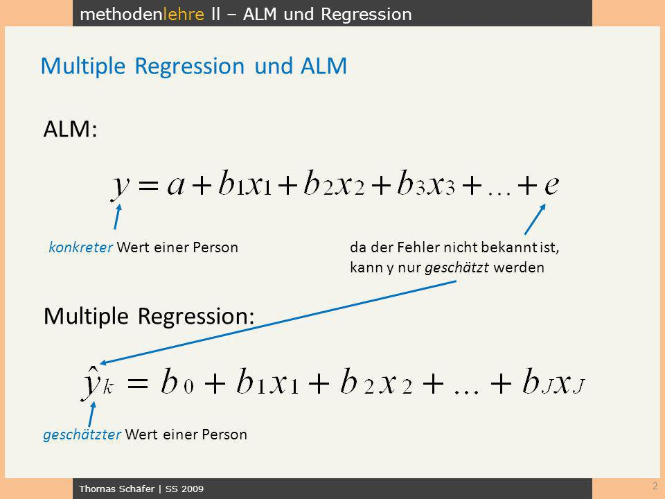 Multiple Regression und ALM