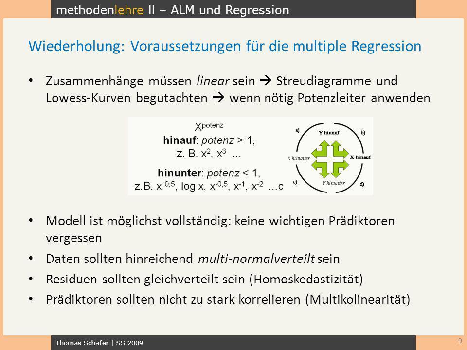 Wiederholung: Voraussetzungen für die multiple Regression