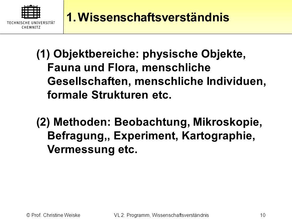 © Prof. Christine Weiske VL 2: Programm, Wissenschaftsverständnis 10