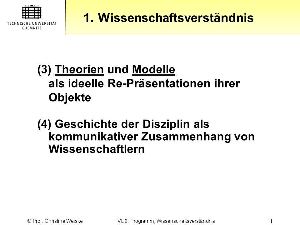 © Prof. Christine Weiske VL 2: Programm, Wissenschaftsverständnis 11