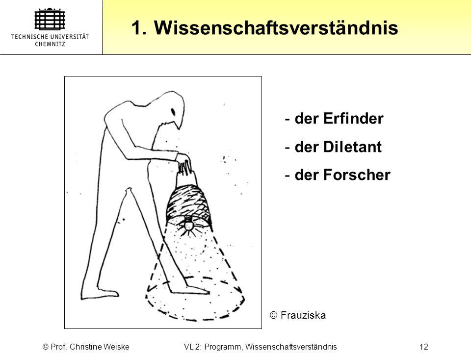 © Prof. Christine Weiske VL 2: Programm, Wissenschaftsverständnis 12