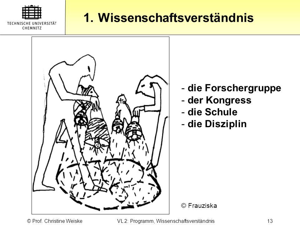 © Prof. Christine Weiske VL 2: Programm, Wissenschaftsverständnis 13