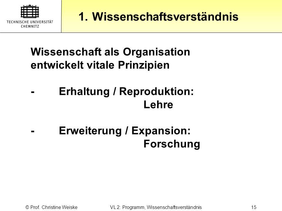© Prof. Christine Weiske VL 2: Programm, Wissenschaftsverständnis 15