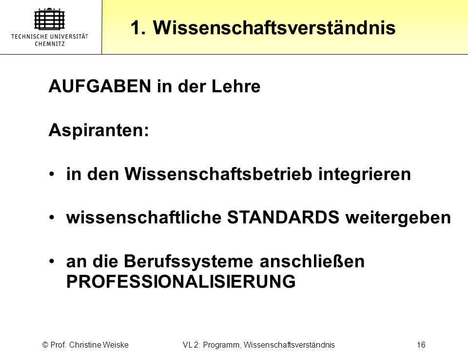 © Prof. Christine Weiske VL 2: Programm, Wissenschaftsverständnis 16