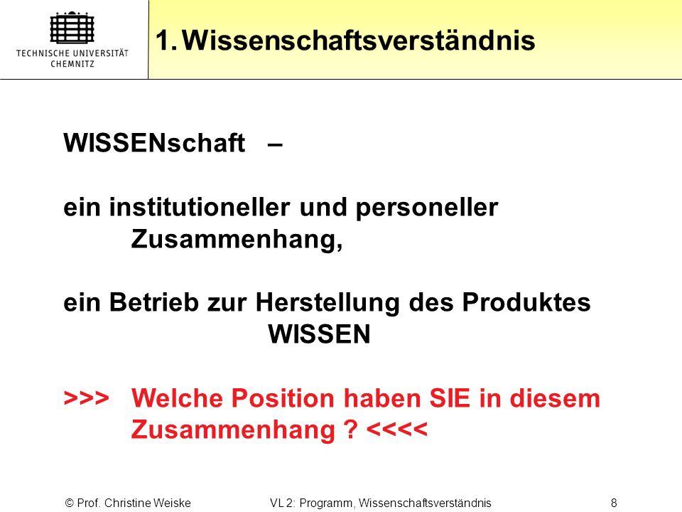 © Prof. Christine Weiske VL 2: Programm, Wissenschaftsverständnis 8